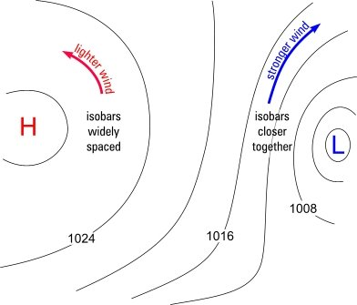 How isobar spacing varies around anticyclones and depressions