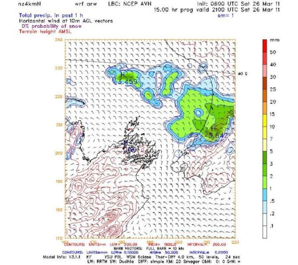 Forecast chart from MetService's new 4 km resolution New Zealand model