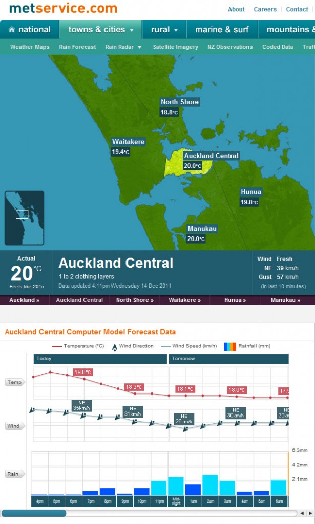 Auckland Central forecast page screenshot
