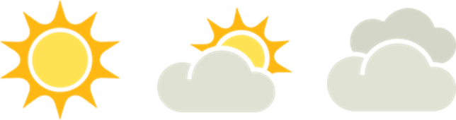 Dry weather symbols