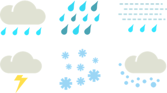 Wet weather symbols