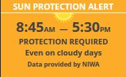 Sun Protection Alert tool showing the protection time period for a specific day.  Times will differ for different locations.