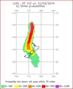 Ensemble strike prob 12 march