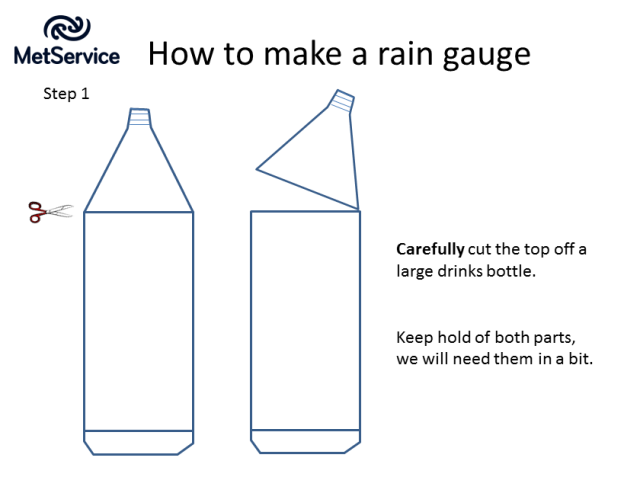 How to make a rain gauge - step 1