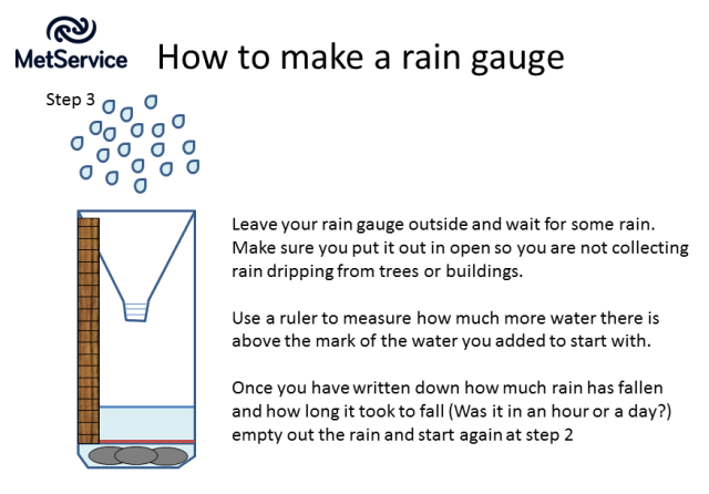 How to make a rain gauge - step 3