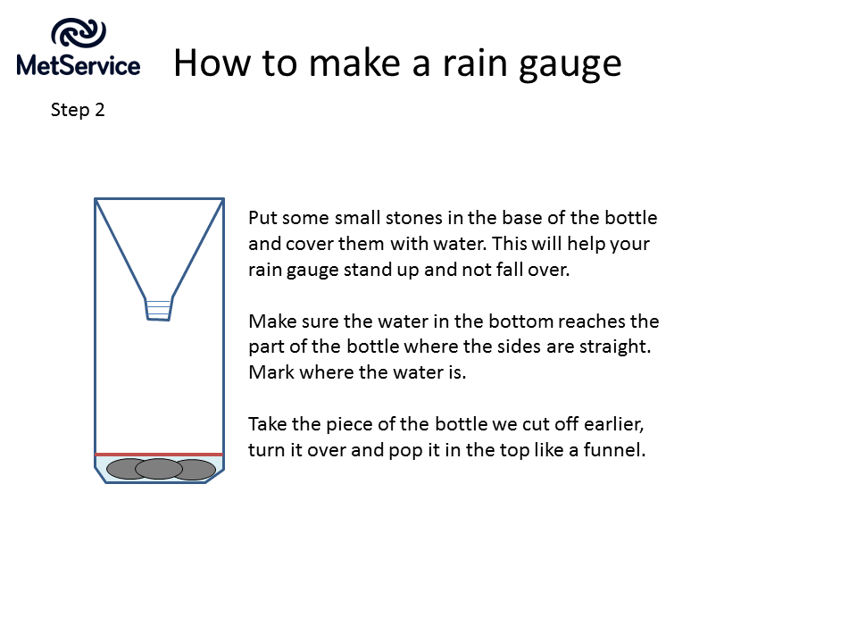 How to make a rain gauge_2