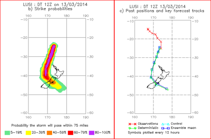 Ensemble model guidance produced by UKMO at midnight on the 13th March 2014 for the movement and position of 'Lusi'.