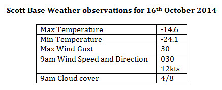 Scott Base Weather observations for 16th October 2014
