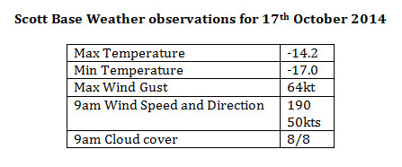 Scott Base Weather observations for 17th October 2014