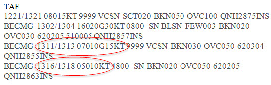 TAF highlighted to show wind speed easing