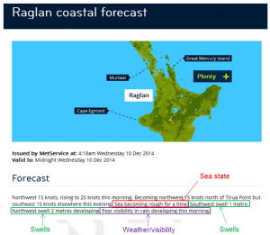 Example of MetService coastal forecast sea state, swell and weather.