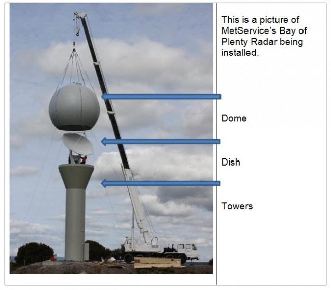 MetService's Bay of Plenty Radar being installed.